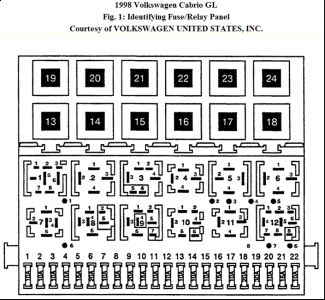 vw jetta fuse box diagram 2003 volkswagen golf fuse