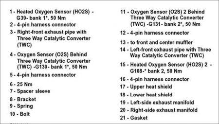 2000 Audi A6 How to Change Bank 2 Sensor 1 O2 Sensor?