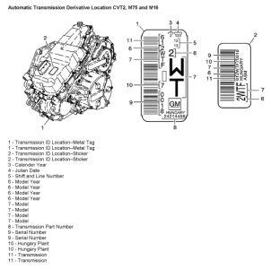 2000 Saturn Ls2 Engine Diagram