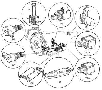 https://www.2carpros.com/forum/automotive_pictures/248015_VSS_1.jpg