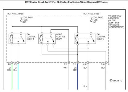 2000 Pontiac Grand Am Cooling System Diagram | Wiring Diagram on