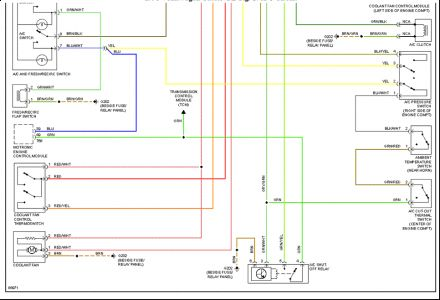 1998 vw cabrio wiring diagram 1998 vw cabrio fuse diagram