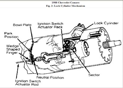 Chevrolet Camaro 1988 Chevy Camaro Steering Wheel Ignition Lock on chevrolet wiring diagram