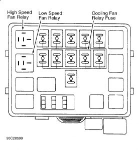 1996 dodge neon fuse box wiring diagram