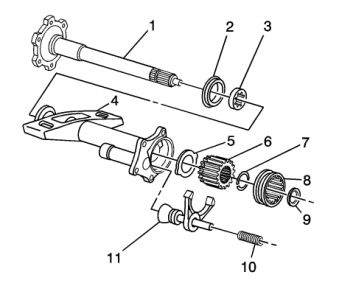 Gmc Sierra 2003 Gmc Sierra Axl Seals on 96 tahoe engine diagram