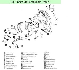 http://www.2carpros.com/forum/automotive_pictures/248015_rear_brakes_drum_1.jpg