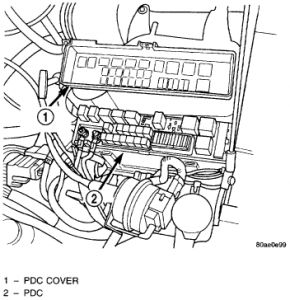 1995 Jeep Cherokee Headlight Switch Wiring Diagram