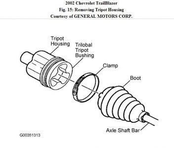 2003 chevy trailblazer noise this vehicle makes a noise at the Impala Front Axle Diagram www 2carpros com forum automotive_pictures 248092_03_trailblazer_axle_1