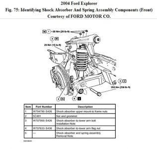 http://www.2carpros.com/forum/automotive_pictures/248092_04_explorer_front_1.jpg