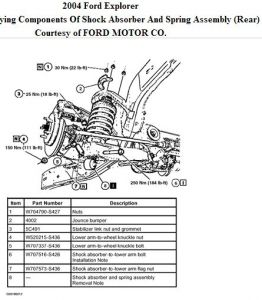 Ford Escort 2001 Ford Escort Serpentine Belt Replacement 2001 Ford Esco additionally On A Car Bushing Diagram moreover 2000 Nissan Frontier Parts Diagram besides Tire wear further Kia Fuse Box Diagram. on 2004 honda civic steering wheel