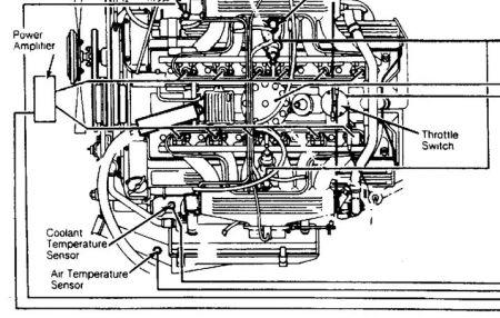 Jaguar Xj6 Engine Diagram Wiring Diagram Data Today