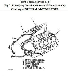94 cadillac deville sts engine diagram 1994 cadillac concours engine wiring diagram elsalvadorla. Black Bedroom Furniture Sets. Home Design Ideas