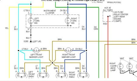 248092_95_Siera_lights_2_1 1999 gmc sierra starter wiring diagram wiring diagram and 1999 gmc suburban radio wiring diagram at beritabola.co