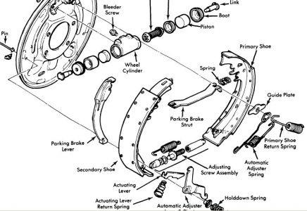 1976 jeep cj5 bleeding brake line brakes problem 1976 jeep cj5 Jeep CJ5 Rims 2carpros forum automotive pictures 248092 cj5 brakes 2 1