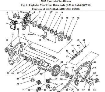http://www.2carpros.com/forum/automotive_pictures/248092_blazer_3_1.jpg