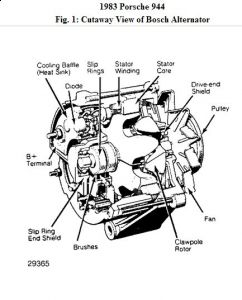 if the alternator tested good there has to be an open in the system somewhere