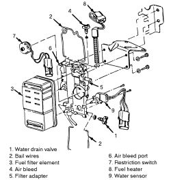1999 Chevy Blazer Fuel Pressure Regulator Diagram