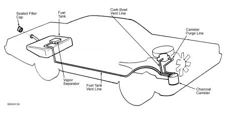 How To Replace The Vapor Canister Vent Solenoid On A 2003 Ford F150 on 2003 bmw 325i engine diagram
