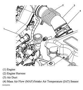 Mass Air Flow Sensor Location: Is the IAT Sensor ...