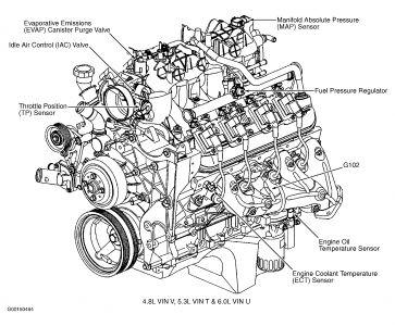 http://www.2carpros.com/forum/automotive_pictures/249084_5_82.jpg
