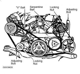 Dodge Grand Caravan Wiring Diagram likewise Dodge Caravan Oil Pan Location furthermore Dodge Caravan 1996 Dodge Caravan Removing The Ac Belt To Replace The Serp besides 3 8 Mitsubishi V6 Engine Diagram as well T6320943 2005 dodge ram 5 7 hemi. on dodge grand caravan serpentine belt diagram