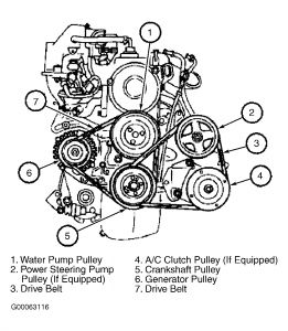 1995 ford aspire alternator belt engine mechanical problem 1995 loosten the alternator bolts the alt will slide to loosten slide it the opposite way when replacing it here is a picture of the alt belt