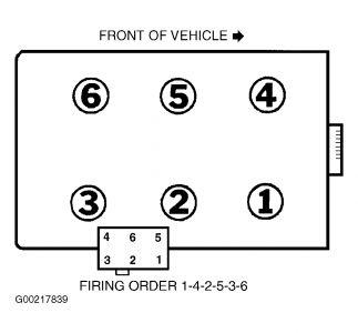 http://www.2carpros.com/forum/automotive_pictures/249084_e_series_1.jpg