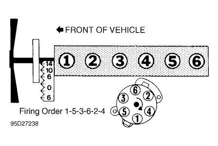 Ford 4.9 Firing Order Diagram