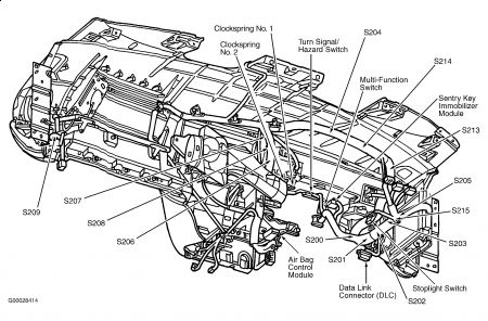 1997 Mercury Mountaineer Engine Diagram