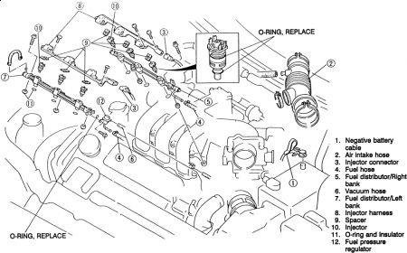 Ford Probe Fuel Filter Location