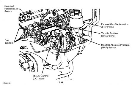 1998 Chevy Malibu Engine Diagram