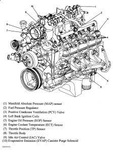 Chevrolet Avalanche 2005 Chevy Avalanche Oil Sending Unit