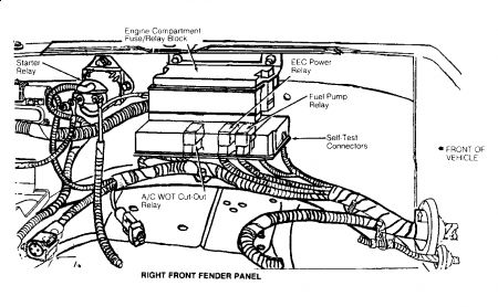 1991 Ford Explorer Fuel System Diagram Wiring Diagrams Wni