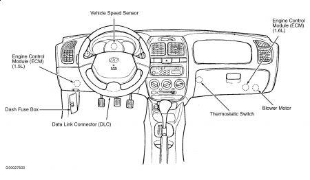 http://www.2carpros.com/forum/automotive_pictures/249084_sensor_2.jpg
