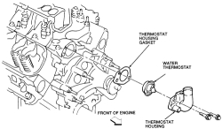 Jeep Cj7 Fuse Box Diagram in addition Nissan Xterra Thermostat Location moreover E65 Engine Diagram moreover 2007 Bmw 328i Battery Wiring besides 2002 Bmw 325i Dash Diagram. on fuse box location e90
