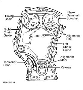 Timing on 2009 Chevy Malibu Timing Chain Diagram