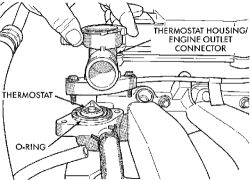 Ttstat on 2001 Chrysler Sebring Engine Diagram