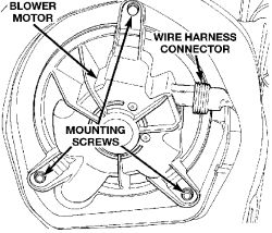 how to replace a c blower motor. Black Bedroom Furniture Sets. Home Design Ideas