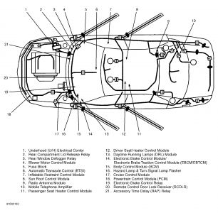 electronic control module diagram 1997 buick to battery wiring diagram 1997 buick riviera