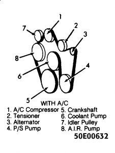 1995 gmc sonoma alternator replacement how do i release. Black Bedroom Furniture Sets. Home Design Ideas