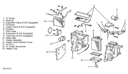 Ta a Radiator Flow Diagram on 2002 dodge grand caravan water pump