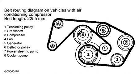 mercedes ml300 serpintine belts diagram 2001 toyota tundra v6 belts diagram