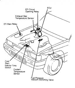 1991 toyota pickup fuel problem my truck engine will start but 1991 Toyota Pickup Wiring Diagram www 2carpros com forum automotive_pictures 249564_graphic_171