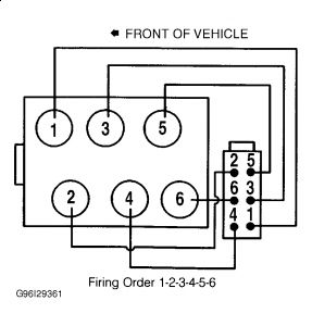249564_Graphic_173 2000 chevy monte carlo how to change spark plugs and wires 2003 chevy monte carlo ss wiring diagrams at crackthecode.co