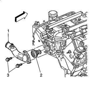 Chevy Equinox Water Pump Location