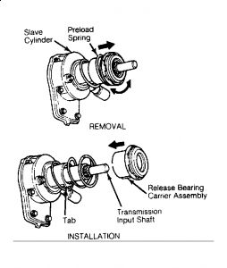 ford ranger    replace  clutch slave cylinder
