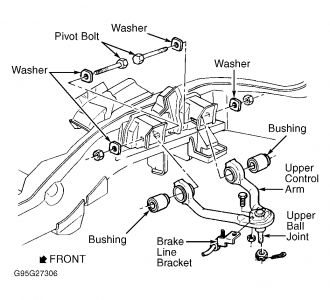 1995 gmc sierra upper control arm i didn t mark my upper control rh 2carpros com gmc front suspension diagram gmc sierra suspension diagram