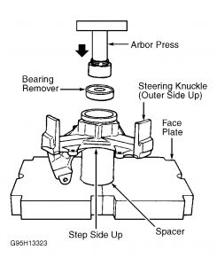 1997 ford escort front hub bearing replacement consider
