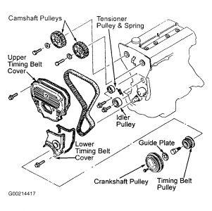 https://www.2carpros.com/forum/automotive_pictures/249564_Graphic_44.jpg
