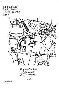 2001 isuzu rodeo question hesitations sluggish on accelerat 1997 Honda Civic Engine 2carpros forum automotive pictures 249564 graphic 65